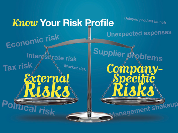 Know Your Risk Profile