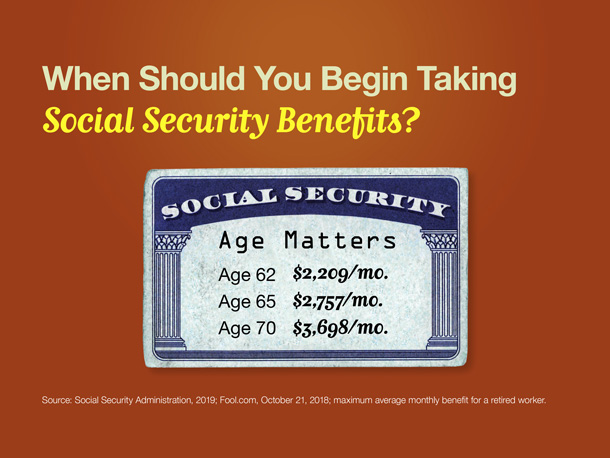 When Should You Begin Taking Social Security Benefits?