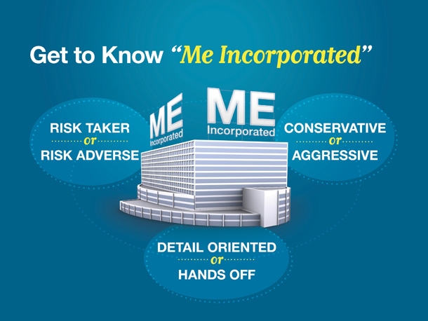 Get to Know Me Incorporated
