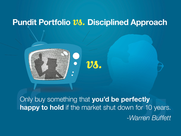 Pundit Portfolio vs. Disciplined Approach